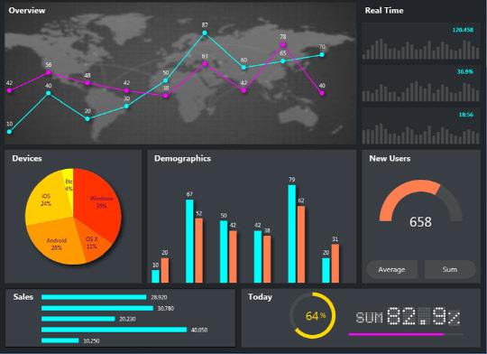 데브기어, 델파이용 멀티 플랫폼 앱 UI/UX 컴포넌트 출시